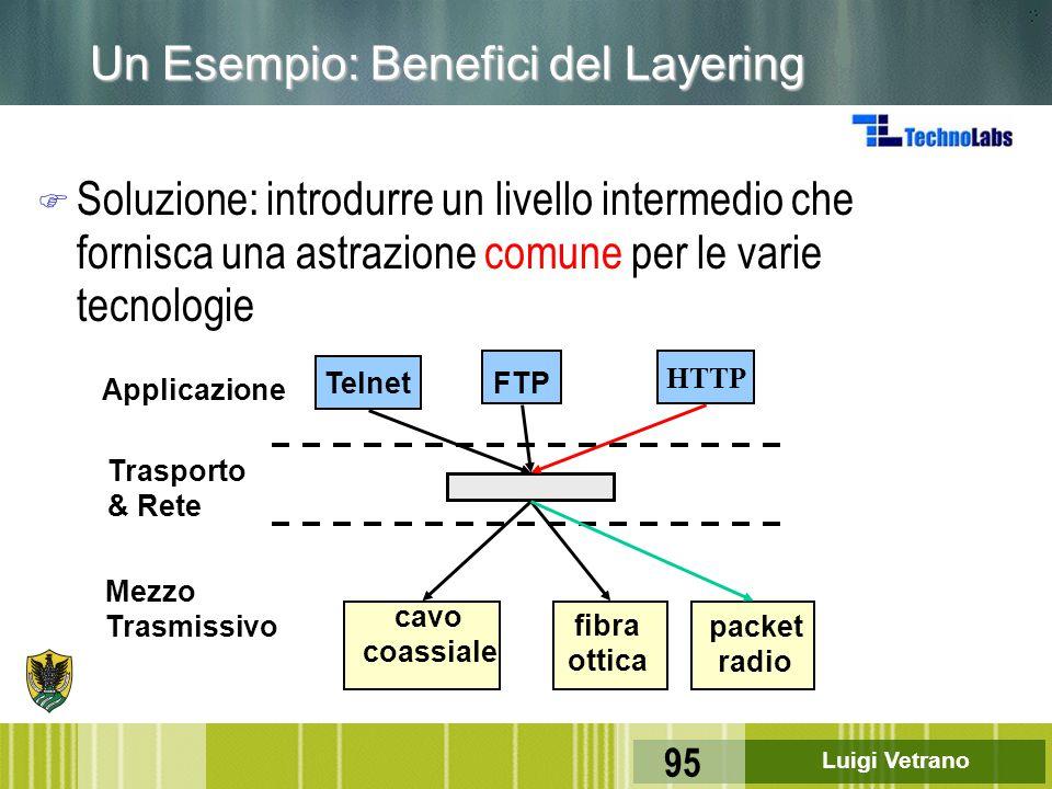 Luigi Vetrano 95 F Soluzione: introdurre un livello intermedio che fornisca una astrazione comune per le varie tecnologie HTTP TelnetFTP packet radio
