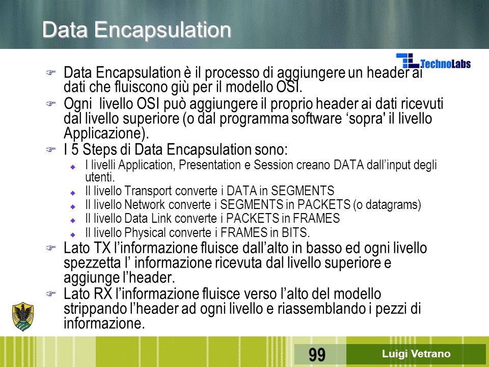 Luigi Vetrano 99 Data Encapsulation F Data Encapsulation è il processo di aggiungere un header ai dati che fluiscono giù per il modello OSI. F Ogni li
