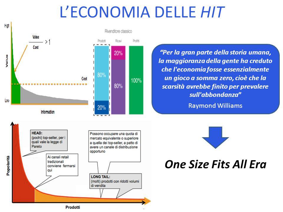 L'ECONOMIA DELLE HIT One Size Fits All Era Per la gran parte della storia umana, la maggioranza della gente ha creduto che l economia fosse essenzialmente un gioco a somma zero, cioè che la scarsità avrebbe finito per prevalere sull abbondanza Raymond Williams