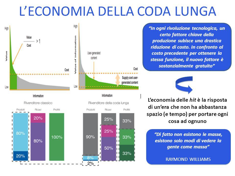 """L'ECONOMIA DELLE HIT One Size Fits All Era """"Per la gran parte della storia umana, la maggioranza della gente ha creduto che l'economia fosse essenzial"""