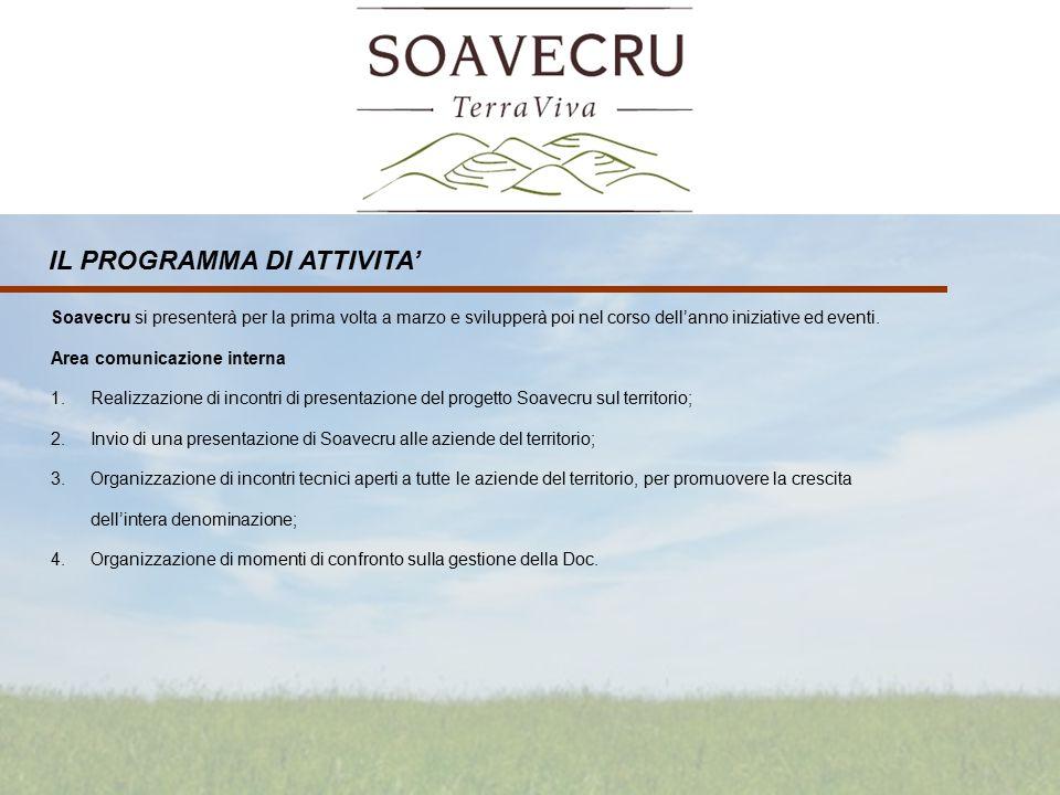 Soavecru si presenterà per la prima volta a marzo e svilupperà poi nel corso dell'anno iniziative ed eventi.