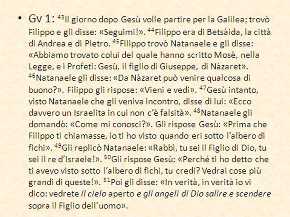 1.LA RIVELAZIONE DI DIO (CCC 50-95) 1.1.