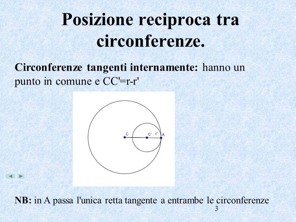 4 Posizione reciproca tra circonferenze.