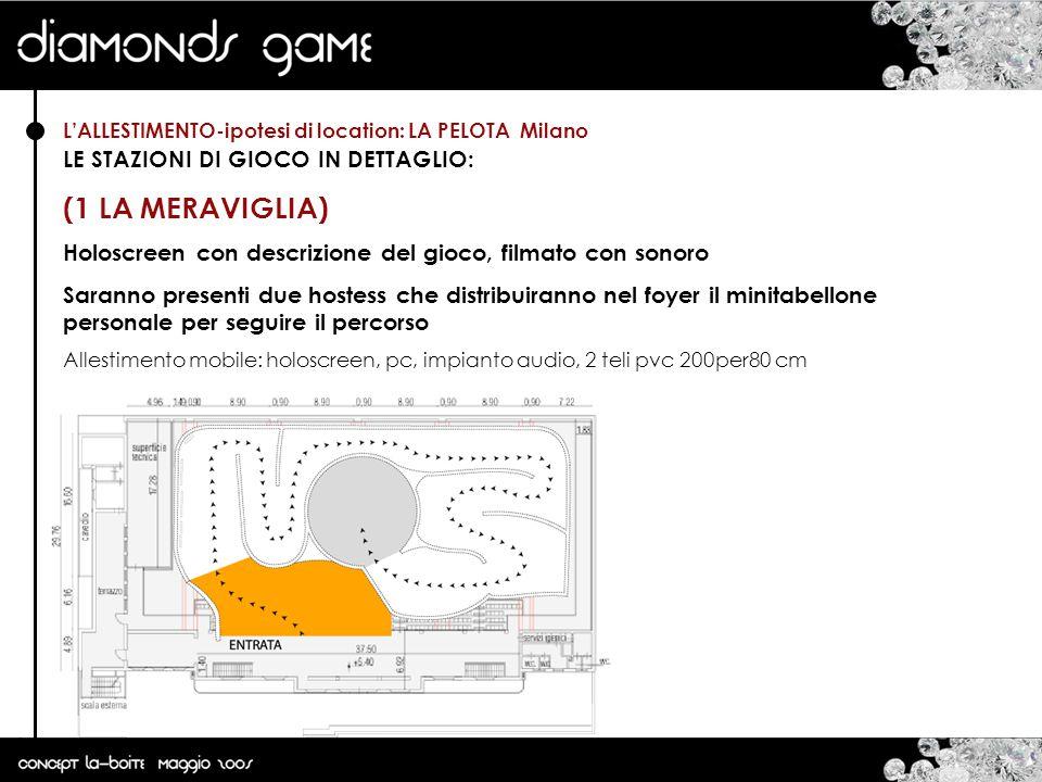 L'ALLESTIMENTO-ipotesi di location: LA PELOTA Milano LE STAZIONI DI GIOCO IN DETTAGLIO: (1 LA MERAVIGLIA) Holoscreen con descrizione del gioco, filmat