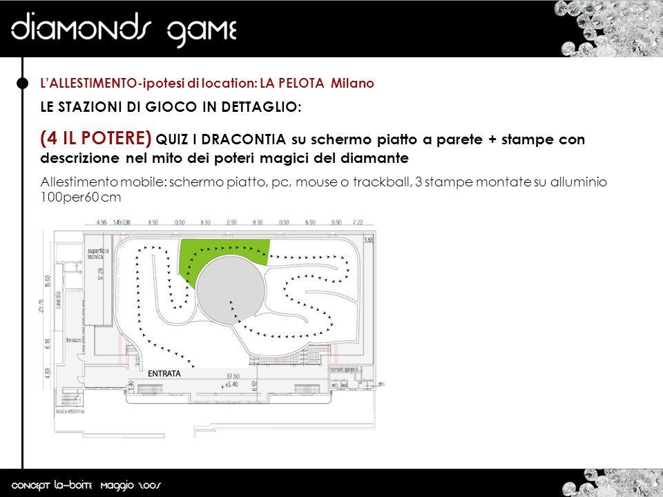 L'ALLESTIMENTO-ipotesi di location: LA PELOTA Milano LE STAZIONI DI GIOCO IN DETTAGLIO: (4 IL POTERE) QUIZ I DRACONTIA su schermo piatto a parete + st