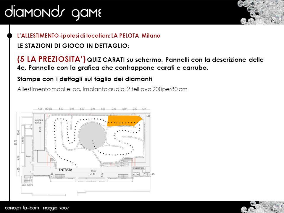 L'ALLESTIMENTO-ipotesi di location: LA PELOTA Milano LE STAZIONI DI GIOCO IN DETTAGLIO: (5 LA PREZIOSITA') QUIZ CARATI su schermo. Pannelli con la des