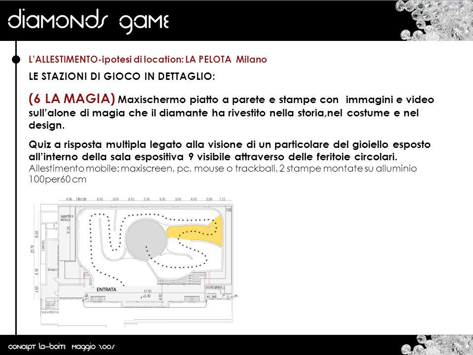 L'ALLESTIMENTO-ipotesi di location: LA PELOTA Milano LE STAZIONI DI GIOCO IN DETTAGLIO: (6 LA MAGIA) Maxischermo piatto a parete e stampe con immagini