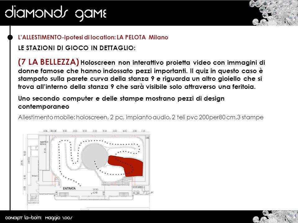 L'ALLESTIMENTO-ipotesi di location: LA PELOTA Milano LE STAZIONI DI GIOCO IN DETTAGLIO: (7 LA BELLEZZA) Holoscreen non interattivo proietta video con