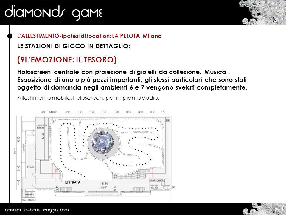 L'ALLESTIMENTO-ipotesi di location: LA PELOTA Milano LE STAZIONI DI GIOCO IN DETTAGLIO: (9L'EMOZIONE: IL TESORO) Holoscreen centrale con proiezione di