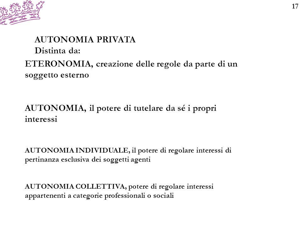 17 AUTONOMIA PRIVATA Distinta da: ETERONOMIA, creazione delle regole da parte di un soggetto esterno AUTONOMIA, il potere di tutelare da sé i propri i