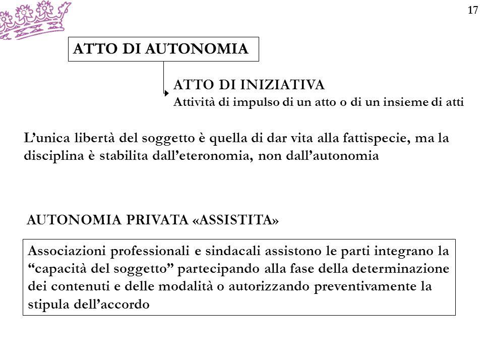 17 ATTO ATTIVITA' FONDAMENTI COSTITUZIONALI DELL'AUTONOMIA PRIVATA Art.2 Art.41 GIUDIZIO DI LICEITA' E GIUDIZIO DI MERITEVOLEZZA «LA VALUTAZIONE DELL'ATTO DI AUTONOMIA E' POSITIVA SOLTANTO QUALORA L'ATTO CONCRETO RISPONDA AD UNA FUNZIONE GIURIDICAMENTE E SOCIALMENTE UTILE»