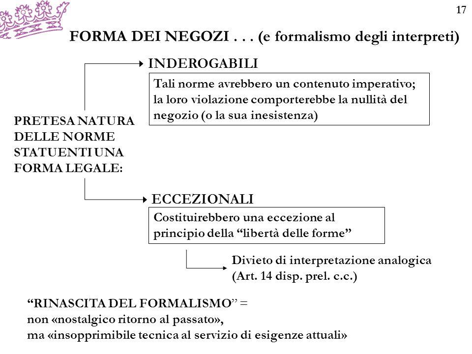 17 FORMA DEI NEGOZI... (e formalismo degli interpreti) INDEROGABILI Tali norme avrebbero un contenuto imperativo; la loro violazione comporterebbe la