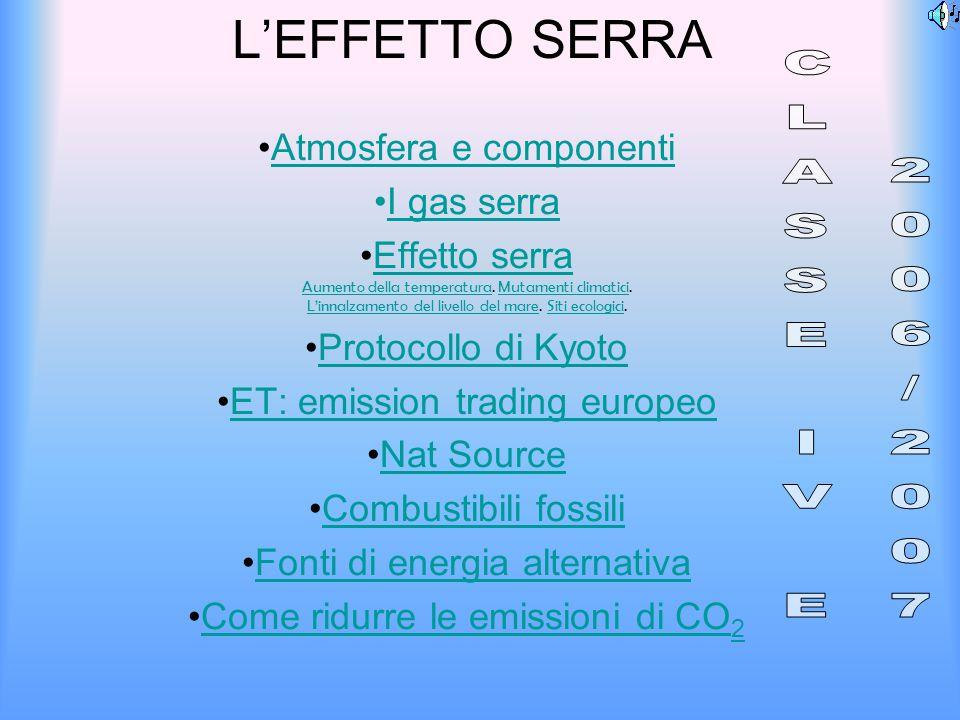 L'EFFETTO SERRA Atmosfera e componenti I gas serra Effetto serra Aumento della temperatura. Mutamenti climatici. L'innalzamento del livello del mare.