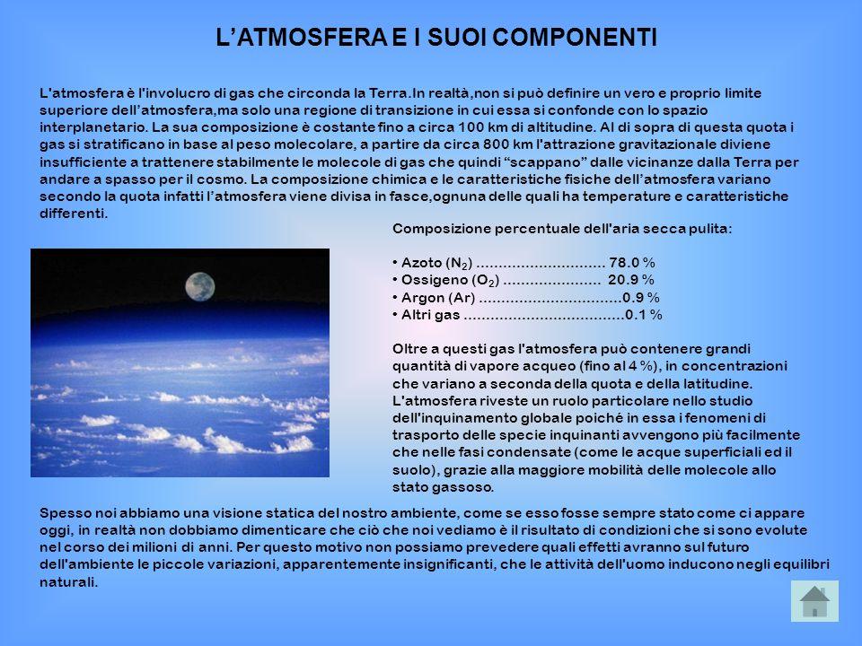 L'atmosfera è l'involucro di gas che circonda la Terra.In realtà,non si può definire un vero e proprio limite superiore dell'atmosfera,ma solo una reg