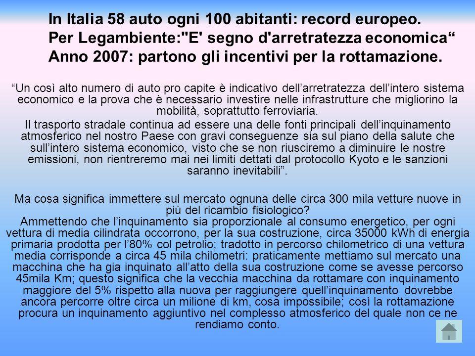 In Italia 58 auto ogni 100 abitanti: record europeo. Per Legambiente:
