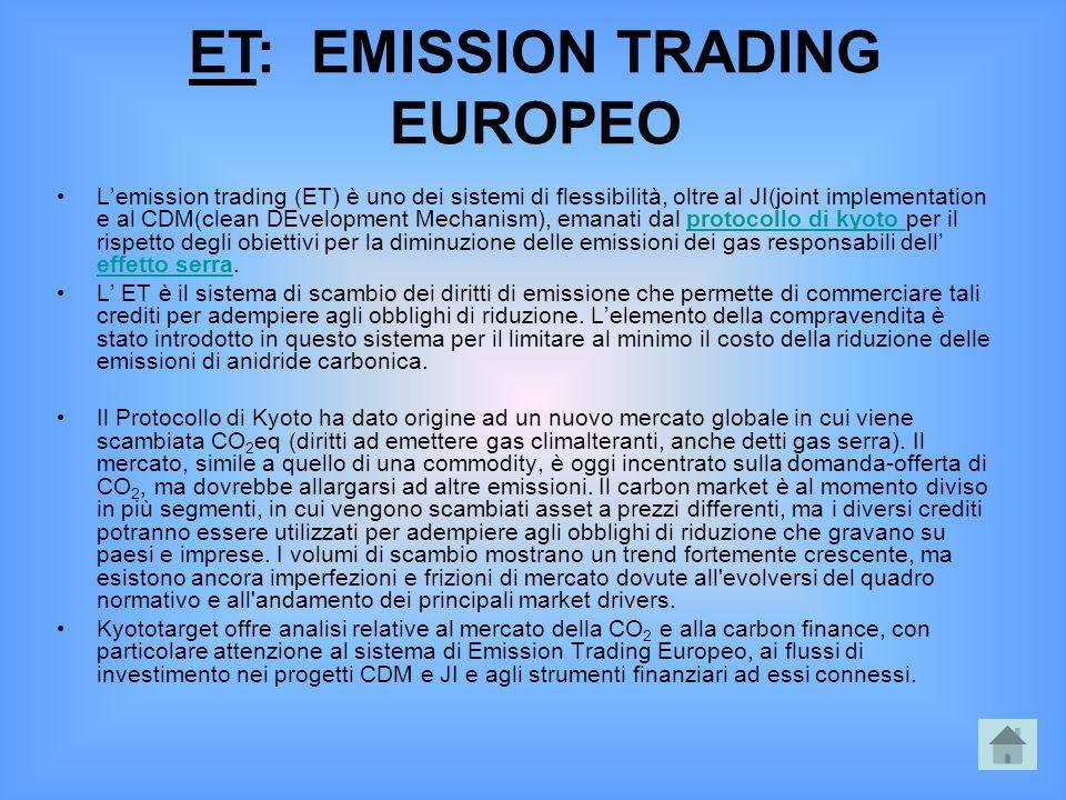 L'emission trading (ET) è uno dei sistemi di flessibilità, oltre al JI(joint implementation e al CDM(clean DEvelopment Mechanism), emanati dal protoco
