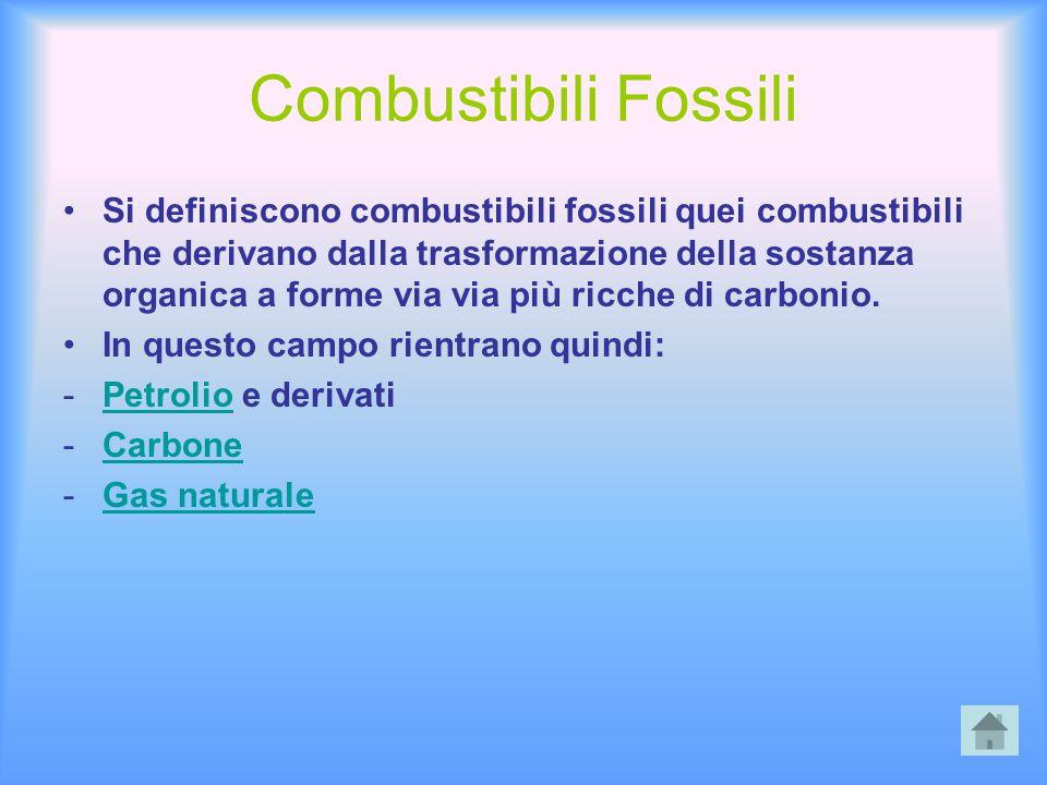Combustibili Fossili Si definiscono combustibili fossili quei combustibili che derivano dalla trasformazione della sostanza organica a forme via via p