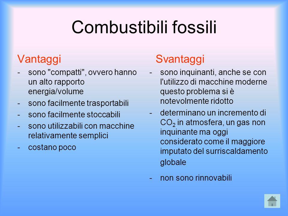 Combustibili fossili Vantaggi -sono