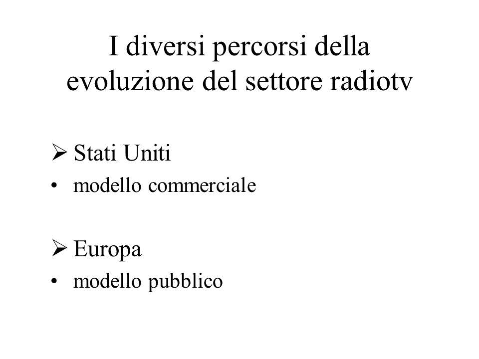 I diversi percorsi della evoluzione del settore radiotv  Stati Uniti modello commerciale  Europa modello pubblico