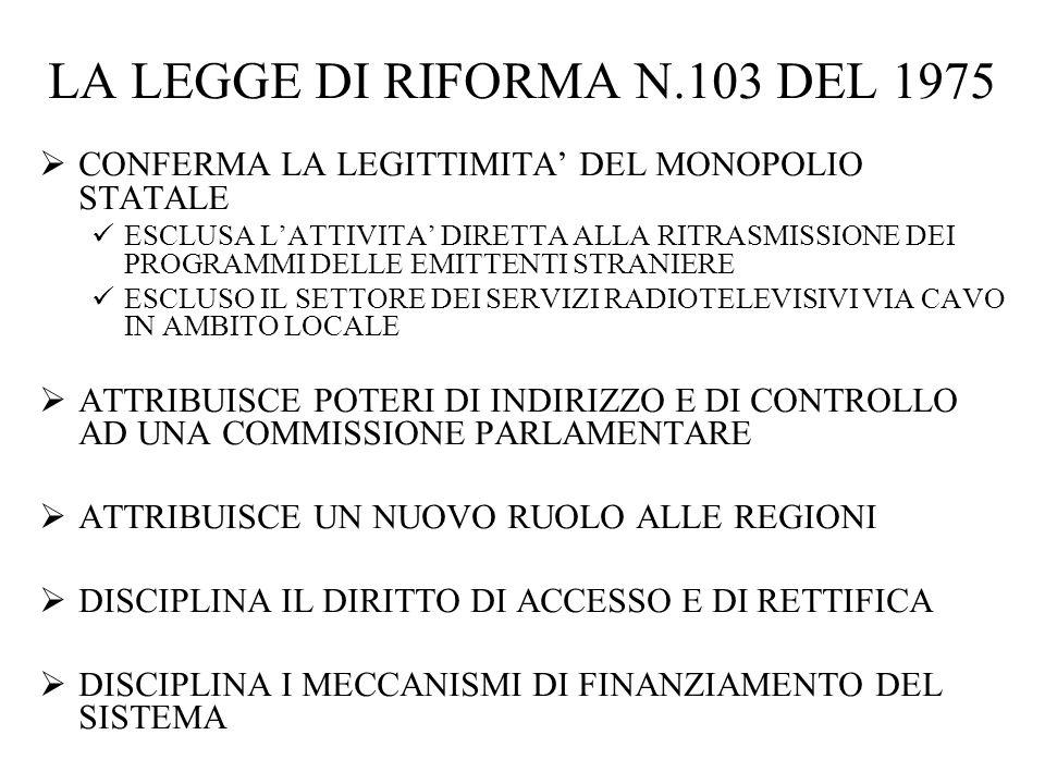 LA LEGGE DI RIFORMA N.103 DEL 1975  CONFERMA LA LEGITTIMITA' DEL MONOPOLIO STATALE ESCLUSA L'ATTIVITA' DIRETTA ALLA RITRASMISSIONE DEI PROGRAMMI DELLE EMITTENTI STRANIERE ESCLUSO IL SETTORE DEI SERVIZI RADIOTELEVISIVI VIA CAVO IN AMBITO LOCALE  ATTRIBUISCE POTERI DI INDIRIZZO E DI CONTROLLO AD UNA COMMISSIONE PARLAMENTARE  ATTRIBUISCE UN NUOVO RUOLO ALLE REGIONI  DISCIPLINA IL DIRITTO DI ACCESSO E DI RETTIFICA  DISCIPLINA I MECCANISMI DI FINANZIAMENTO DEL SISTEMA