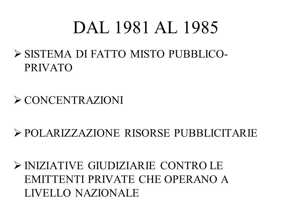 DAL 1981 AL 1985  SISTEMA DI FATTO MISTO PUBBLICO- PRIVATO  CONCENTRAZIONI  POLARIZZAZIONE RISORSE PUBBLICITARIE  INIZIATIVE GIUDIZIARIE CONTRO LE EMITTENTI PRIVATE CHE OPERANO A LIVELLO NAZIONALE