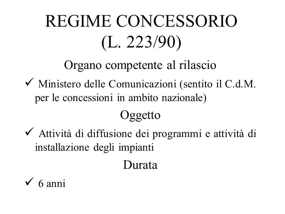 REGIME CONCESSORIO (L.
