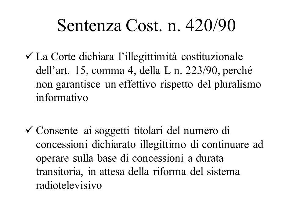 Sentenza Cost. n. 420/90 La Corte dichiara l'illegittimità costituzionale dell'art.