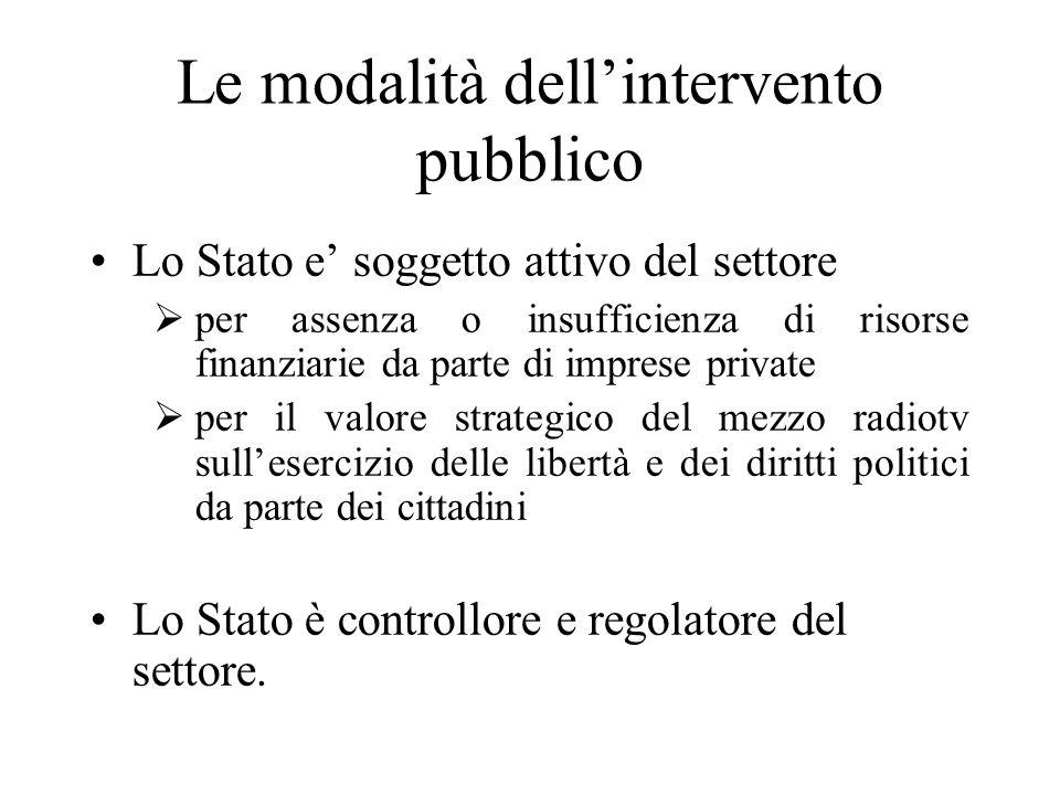 Lo Stato in veste di regolatore e controllore  Regolamentazione della struttura del settore  Regolamentazione dei soggetti attori  Regolamentazione del contenuto dei servizi offerti