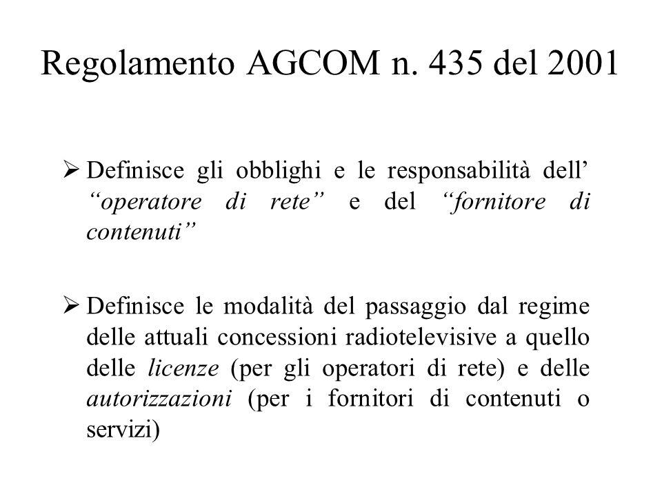Regolamento AGCOM n.