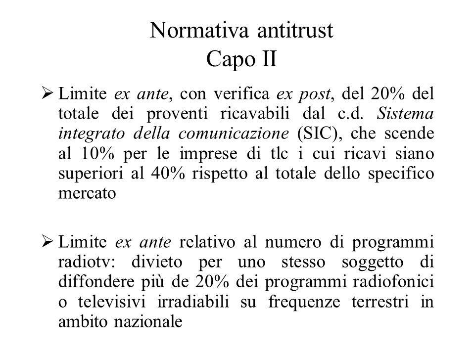 Normativa antitrust Capo II  Limite ex ante, con verifica ex post, del 20% del totale dei proventi ricavabili dal c.d.