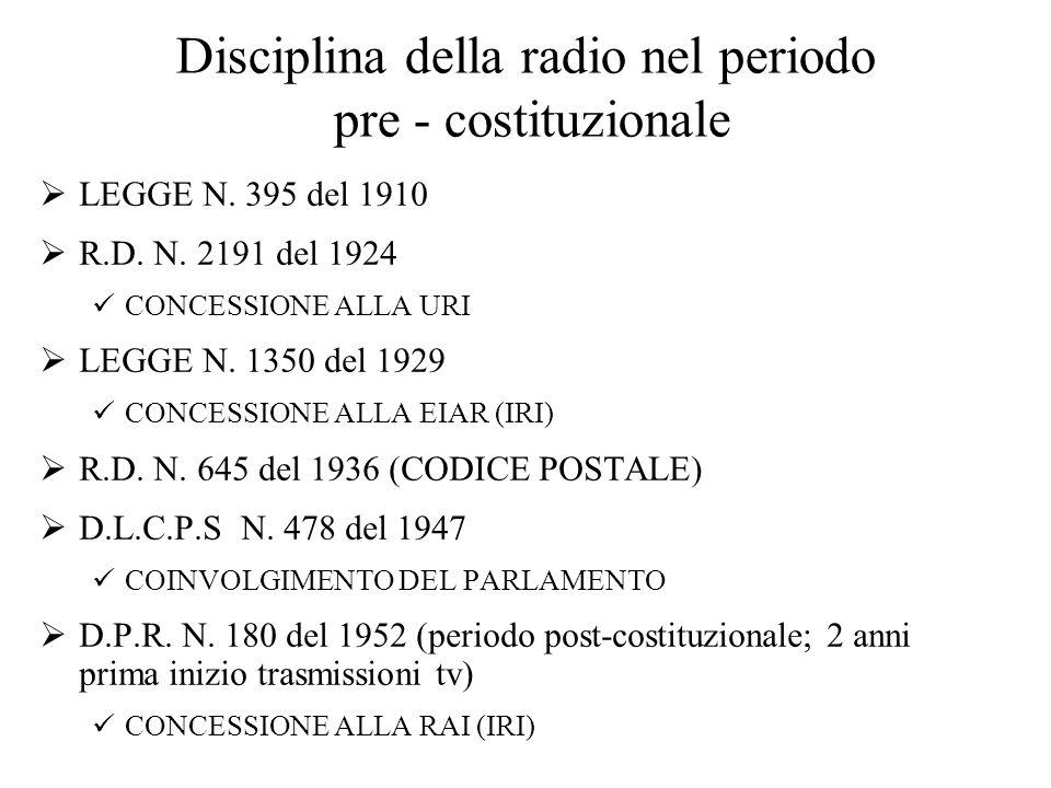 Disciplina della radio nel periodo pre - costituzionale  LEGGE N.