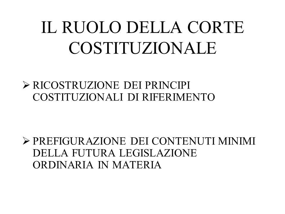 IL RUOLO DELLA CORTE COSTITUZIONALE  RICOSTRUZIONE DEI PRINCIPI COSTITUZIONALI DI RIFERIMENTO  PREFIGURAZIONE DEI CONTENUTI MINIMI DELLA FUTURA LEGISLAZIONE ORDINARIA IN MATERIA