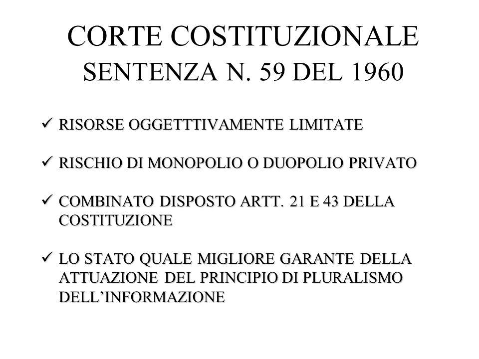 Legge n.249 del 1997 Art.