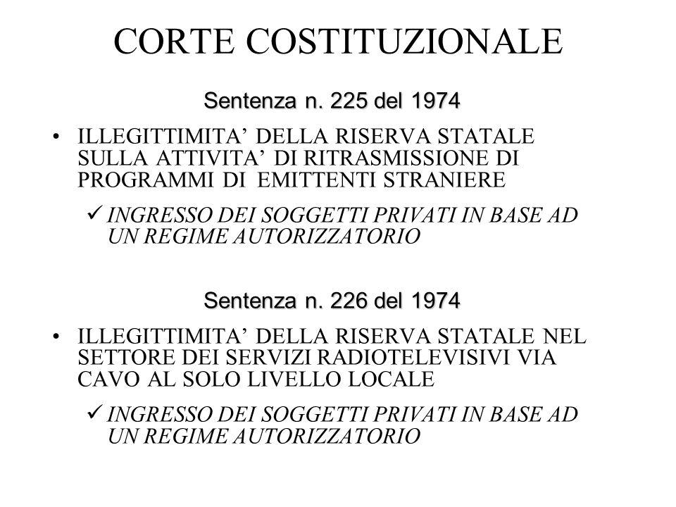 Il servizio pubblico nel diritto comunitario Art.