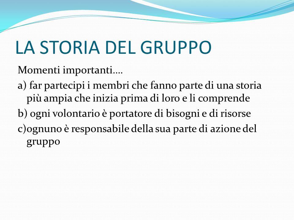 LA STORIA DEL GRUPPO Momenti importanti…. a) far partecipi i membri che fanno parte di una storia più ampia che inizia prima di loro e li comprende b)