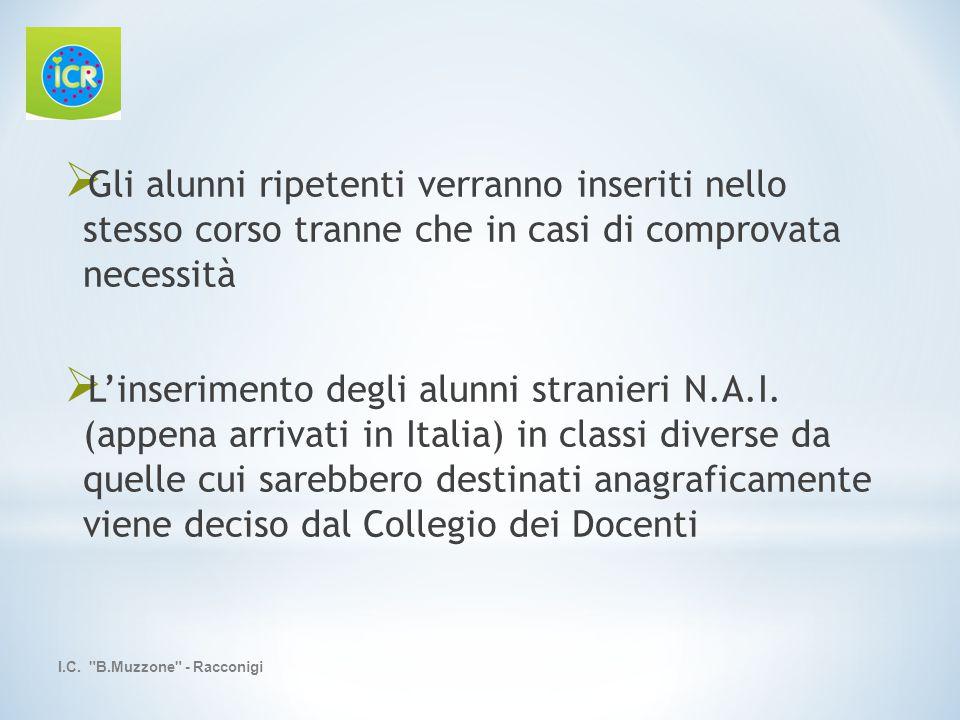  Gli alunni ripetenti verranno inseriti nello stesso corso tranne che in casi di comprovata necessità  L'inserimento degli alunni stranieri N.A.I. (
