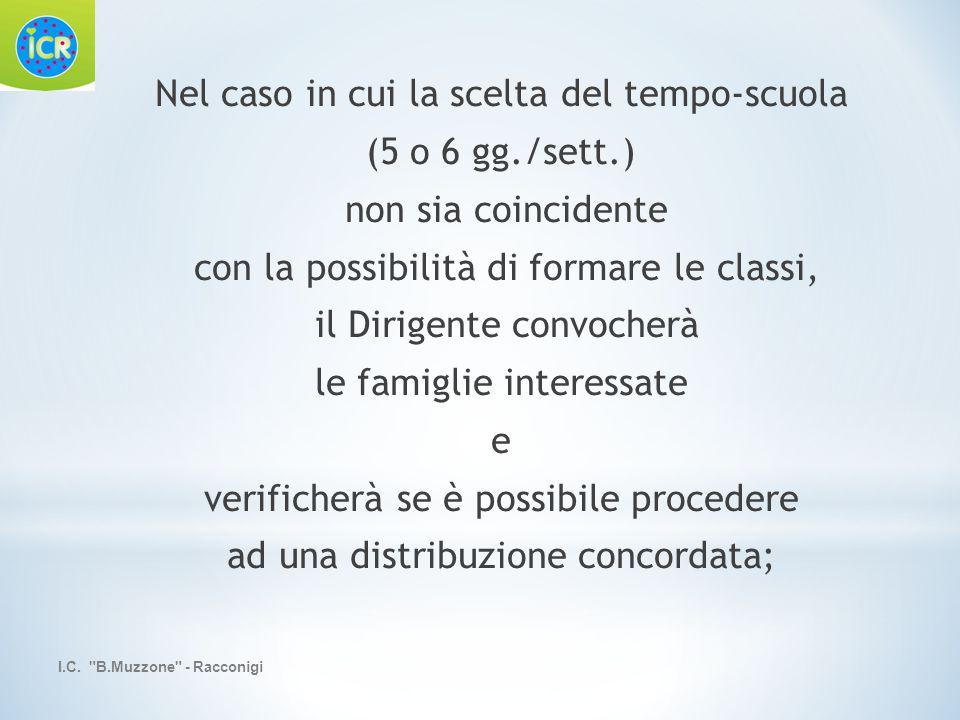 Nel caso in cui la scelta del tempo-scuola (5 o 6 gg./sett.) non sia coincidente con la possibilità di formare le classi, il Dirigente convocherà le f