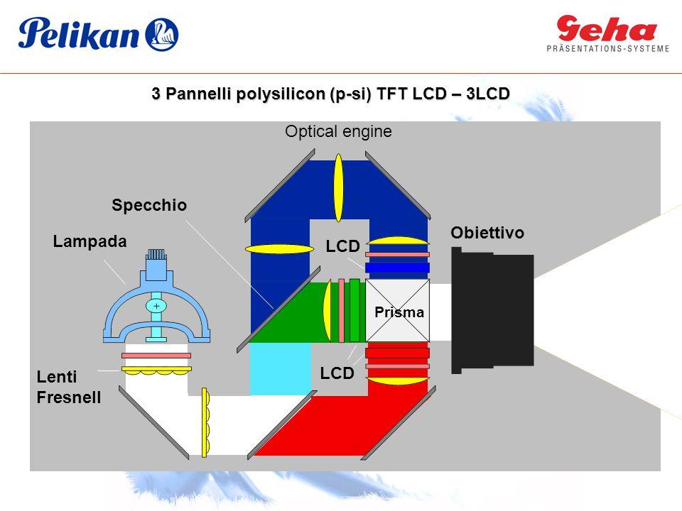 Optical engine Lenti Fresnell Obiettivo LCD Prisma Lampada Specchio 3 Pannelli polysilicon (p-si) TFT LCD – 3LCD
