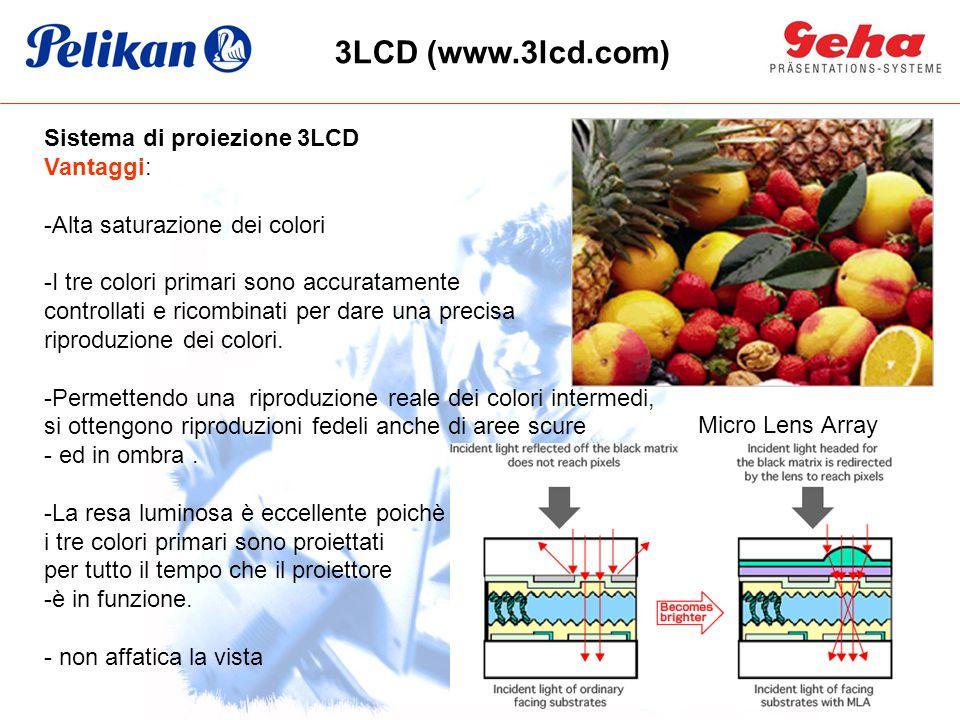 Sistema di proiezione 3LCD Vantaggi: -Alta saturazione dei colori -I tre colori primari sono accuratamente controllati e ricombinati per dare una precisa riproduzione dei colori.