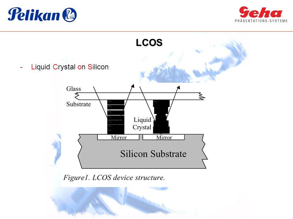 -Liquid Crystal on Silicon LCOS