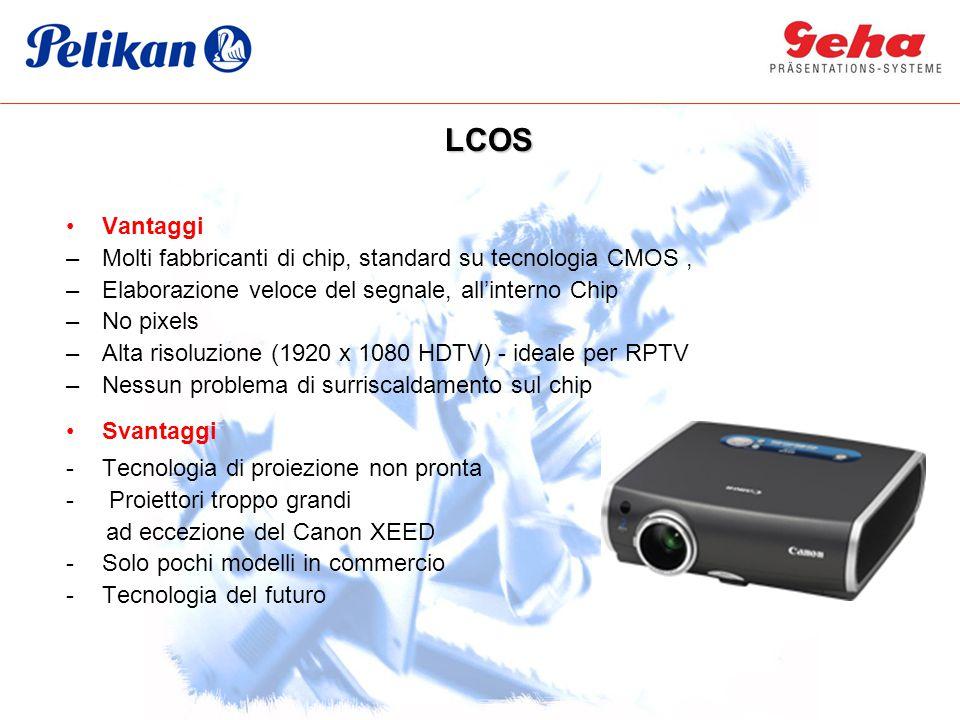 LCOS Vantaggi –Molti fabbricanti di chip, standard su tecnologia CMOS, –Elaborazione veloce del segnale, all'interno Chip –No pixels –Alta risoluzione