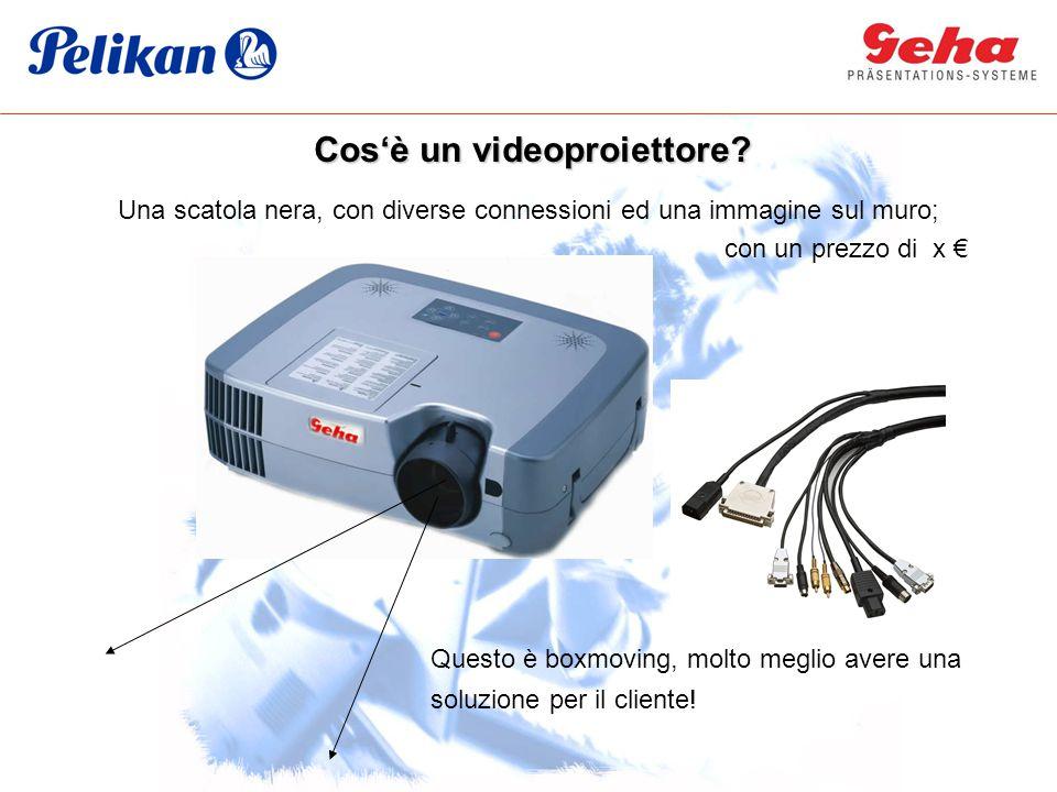 Cos'è un videoproiettore? Una scatola nera, con diverse connessioni ed una immagine sul muro; con un prezzo di x € Questo è boxmoving, molto meglio av