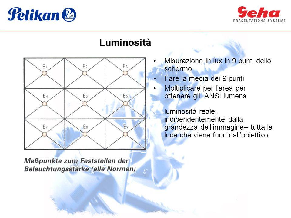Misurazione in lux in 9 punti dello schermo Fare la media dei 9 punti Moltiplicare per l'area per ottenere gli ANSI lumens luminosità reale, indipende