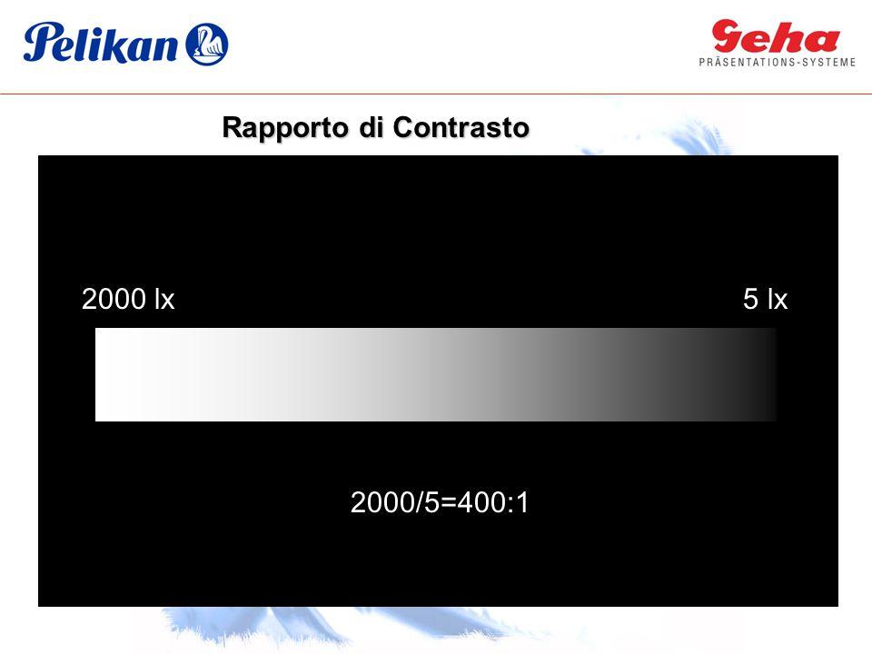 2000 lx2005 lx 2000/5=400:1 Rapporto di Contrasto