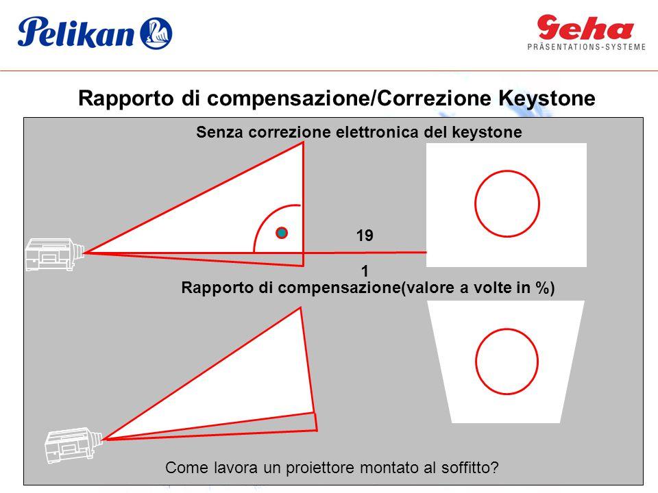 Senza correzione elettronica del keystone 19 1 Rapporto di compensazione(valore a volte in %) Come lavora un proiettore montato al soffitto? Rapporto