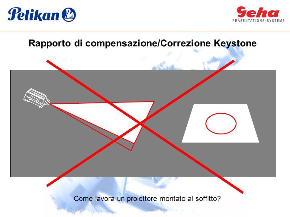 Come lavora un proiettore montato al soffitto? Rapporto di compensazione/Correzione Keystone