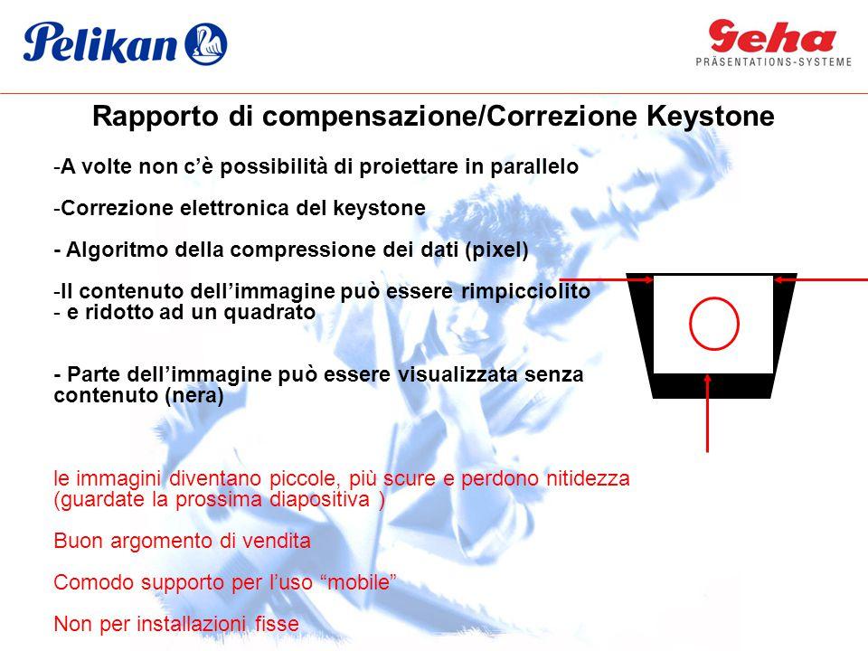 -A volte non c'è possibilità di proiettare in parallelo -Correzione elettronica del keystone - Algoritmo della compressione dei dati (pixel) -Il conte
