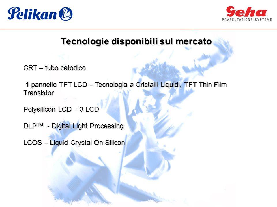 CRT – tubo catodico 1 pannello TFT LCD – Tecnologia a Cristalli Liquidi, TFT Thin Film Transistor 1 pannello TFT LCD – Tecnologia a Cristalli Liquidi,