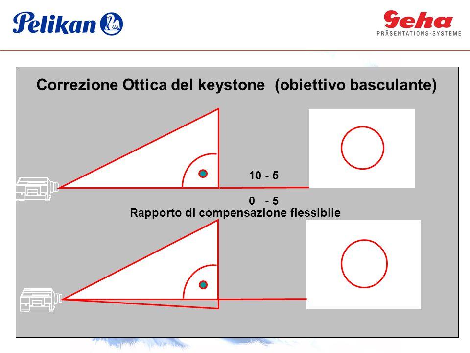 Correzione Ottica del keystone (obiettivo basculante) 10 - 5 0 - 5 Rapporto di compensazione flessibile