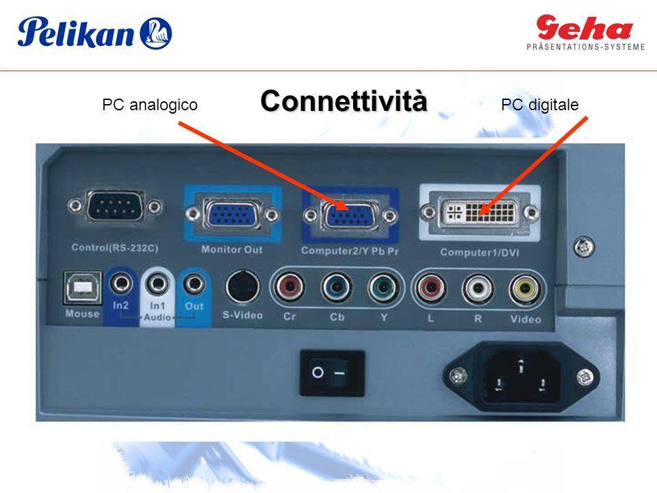 Connettività PC analogicoPC digitale